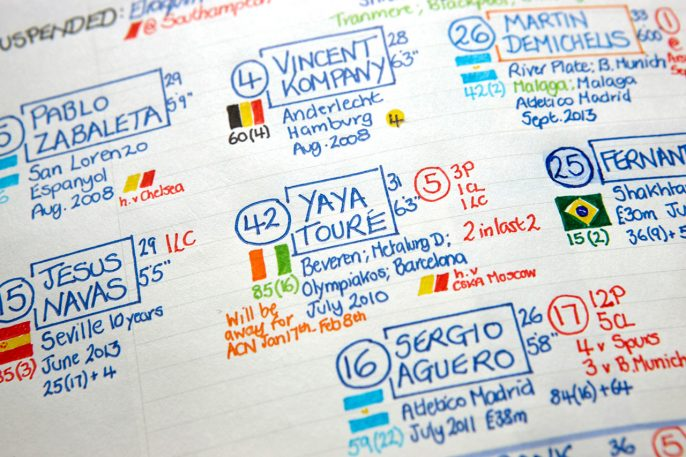 Peek Inside The Gorgeous Notebooks Of Professional Soccer Broadcasters