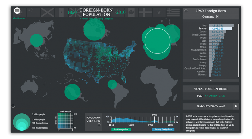 150 Years Of Immigration In America, Visualized