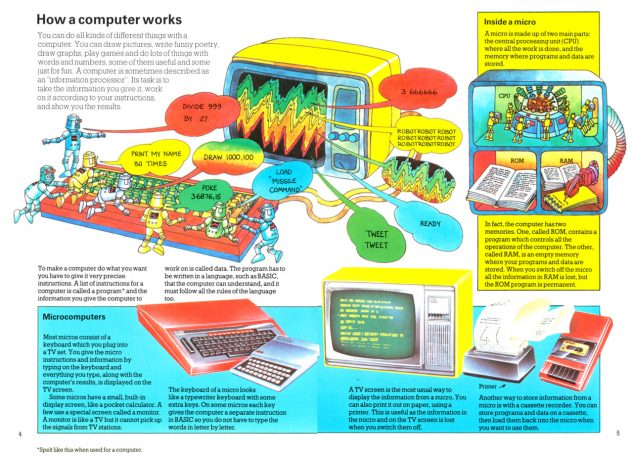Design Lessons From The Amazing 1980s Books That Taught Kids To Code