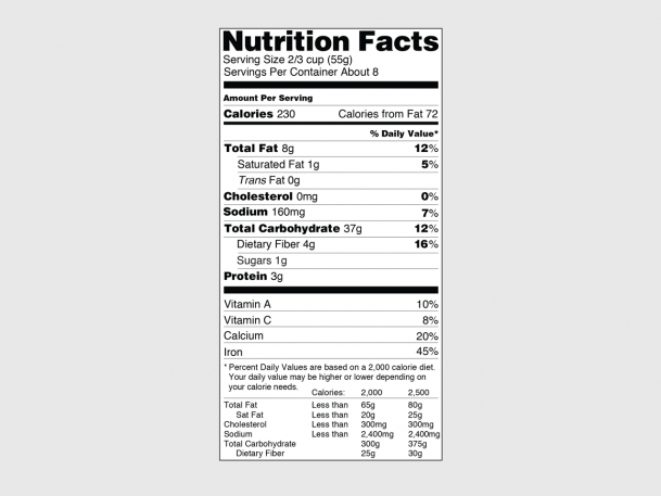 The Plodding 3-Year Process To Redesign The FDA's Nutrition Label