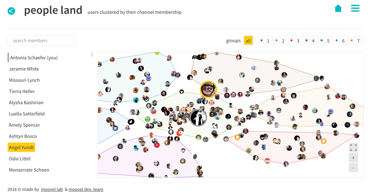 See What's Really Going On In Your Company's Slack With This New Visualization App