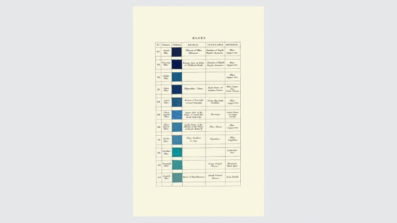The Beautiful, Forgotten Color Language Of 19th-Century Naturalists